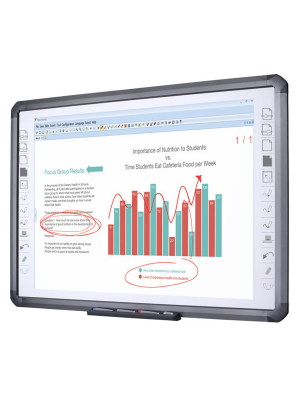 Qomo QWB882 Multi-Touch Interactive Whiteboard