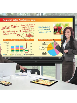 Sharp Aquos Board PN-L603B Interactive Touchscreen Display